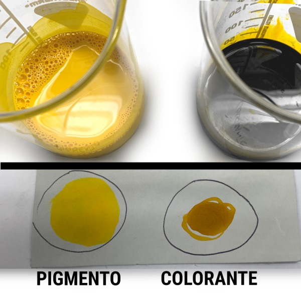 tutorialpigmentocolorante